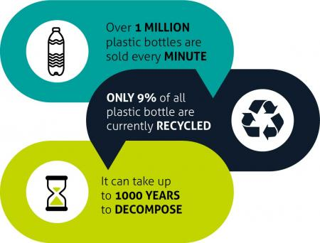 Plastic waste pollution infographic5